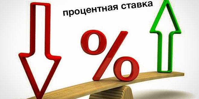 Из чего складывается процентная ставка по кредиту?